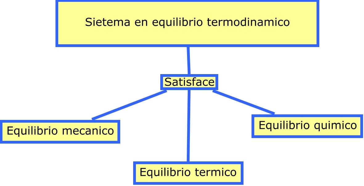 1 ley termodinamica: